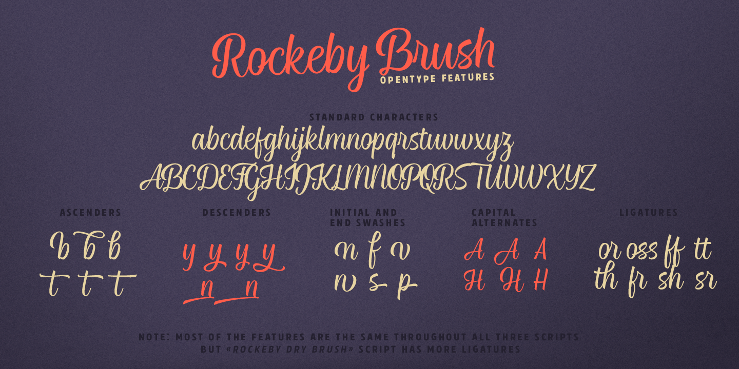 Rockeby Brush
