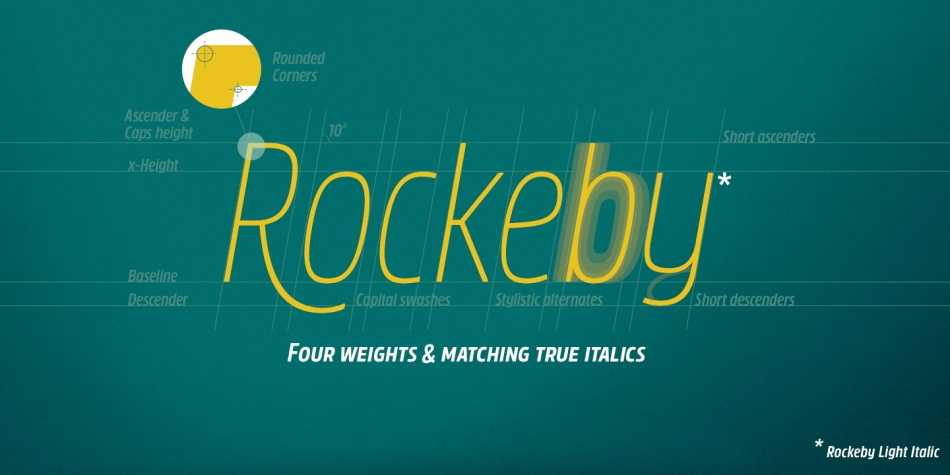 Rockeby Condensed Ins One